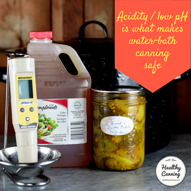 Acidity / low pH is what makes water bath canning safe