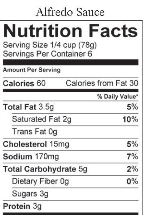 Alfredo Sauce Nutrition