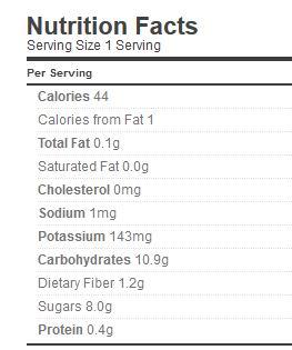 Banana and Date Chutney nutrition