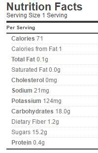 Banana date chutney nutrition regular