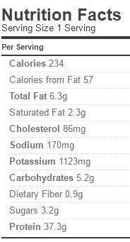 beef-stroganoff-nutrition-salt-free