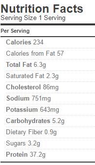 beef-stroganoff-nutrition