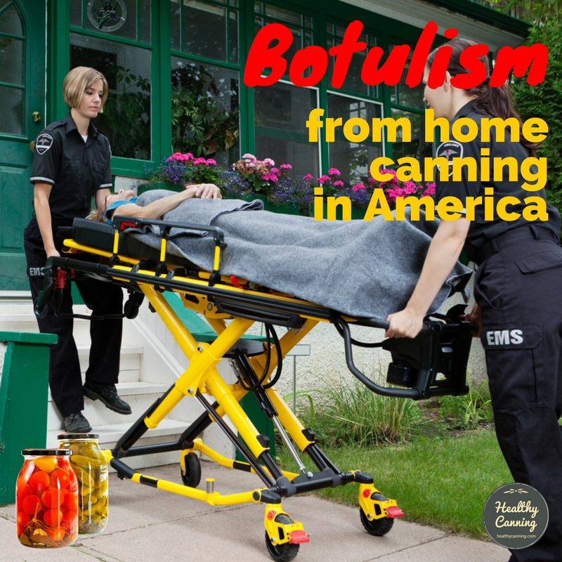 Botulism from Home Canning in the United States