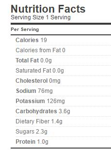 chicken-wing-sauce-nutrition-sugar-free