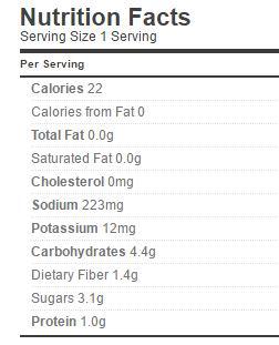 chicken-wing-sauce-nutrition
