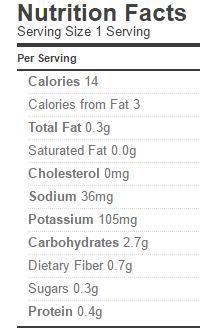 chipolte-tomatillo-salsa-nutrition