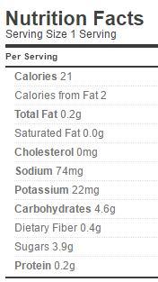 Cranberry and Apple Mustard Nutrition Regular