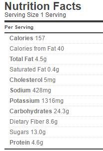 eggplant-pasta-nutrition-salt-free