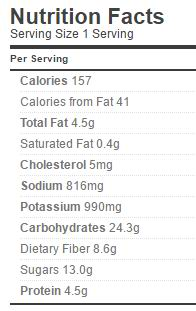 eggplant-pasta-nutrition