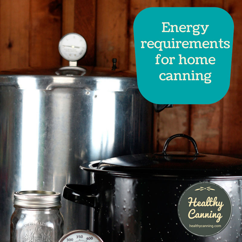Energy requirements for home canning