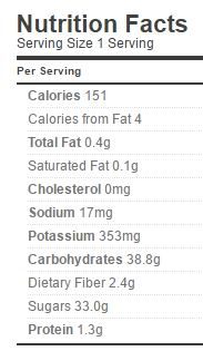 Green tomato pie filling nutrition regular