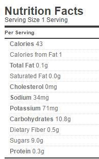 Indian Apple Chutney Nutrition Regular