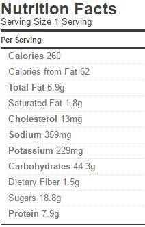 mincemeat-tarts-nutrition-full-regular