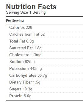 mincemeat-tarts-nutrition-salt-free