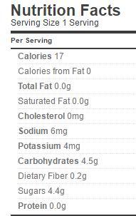 mint-jelly-pomona-nutrition-honey