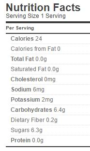 mint-jelly-pomona-nutrition-sugar