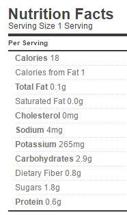 Picked-Grape-Tomatoes-Nutrition-Salt-Free