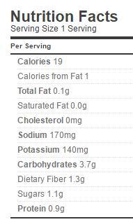 Pickled Okra Nutrition Regular Version