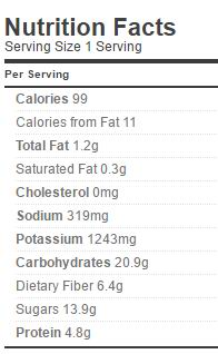 pizza-sauce-nutrition