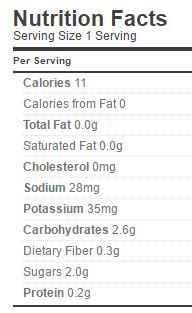 Ploughmans Pickle Nutrition Regular