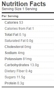 Rhubarb Raisin and Orange Chutney Nutrition Regular