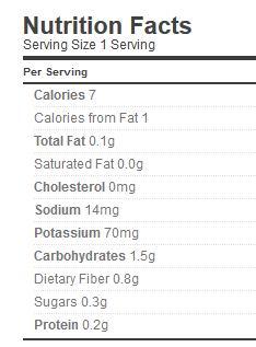 Rhubarb and Orange Marmalade nutrition