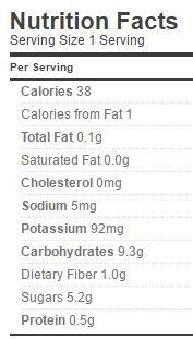 Rhubarb and Sour Cherry BBQ Sauce Nutrition Regular