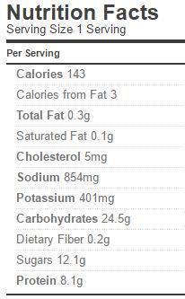 sos-nutrition
