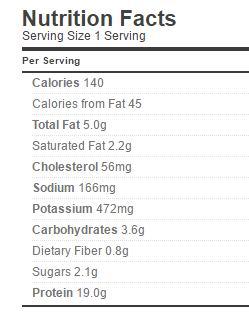 Sloppy-joes-nutrition