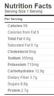 stewed-tomato-veg-nutrition
