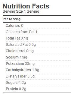 Strawberry Jam Ball Nutrition