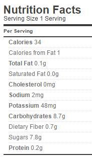 strawberry-sauce-nutrition-sugar