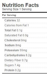 Strawberry-Tomato Jam Nutrition Sugar