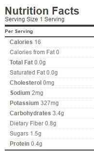 sweet-onion-relish-nutrition-sugar-and-salt-free
