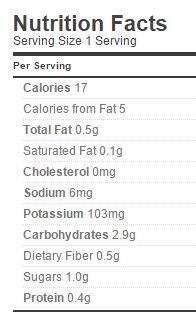 Sweet Potato Dip nutrition