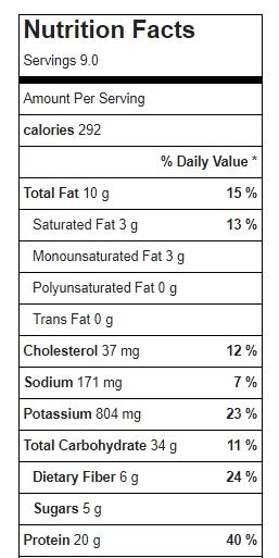 Tamale Casserole Nutrition