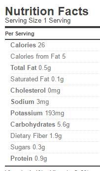 tomatillo-salsa-verde-nutrition-salt-free