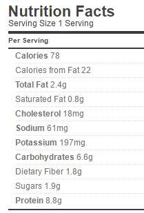 beef-dip-nutrition