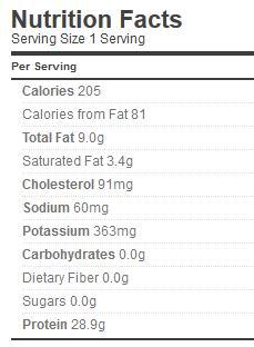beef short rib nutrition