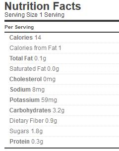 blubarb jam nutrition