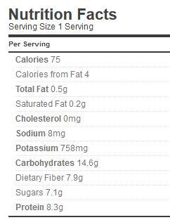 canned asparagus nutrition