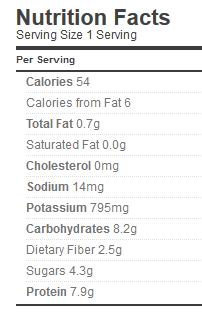 canned mushrooms nutrition