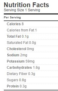 cayenne pepper sauce nutrition