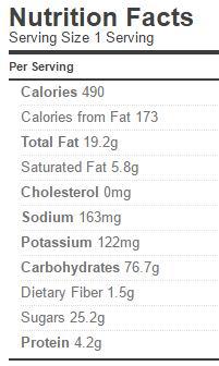 cherry-pie-nutrition-regular