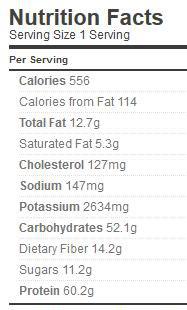 chili-nutrition-salt-free
