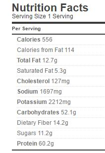 chili-nutrition-salt