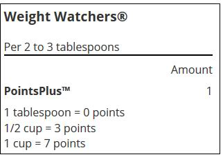 Weight Watchers points in clearjel