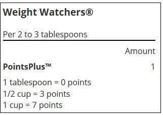 Weight Watchers points in clearjel