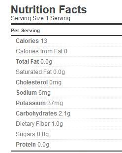 cranberry sauce nutrition