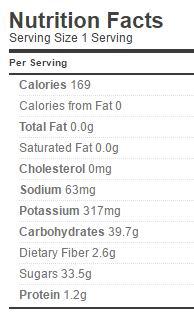 daikon-radish-pickle-nutrition-sugar